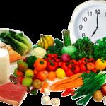 «Правильное питание» вызывает расстройство психики и слепоту